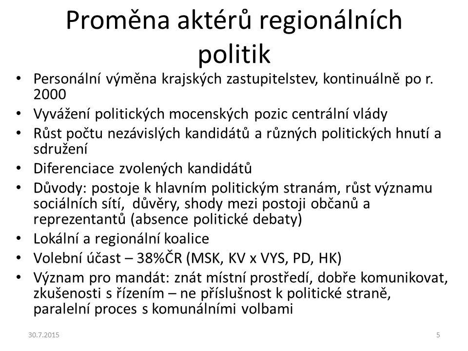 Proměna aktérů regionálních politik Personální výměna krajských zastupitelstev, kontinuálně po r. 2000 Vyvážení politických mocenských pozic centrální