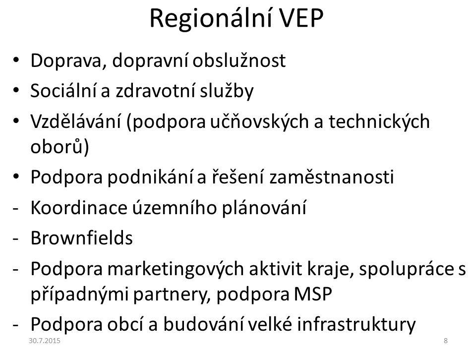 Regionální VEP Doprava, dopravní obslužnost Sociální a zdravotní služby Vzdělávání (podpora učňovských a technických oborů) Podpora podnikání a řešení