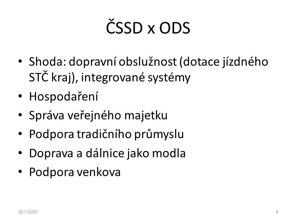 ČSSD x ODS Shoda: dopravní obslužnost (dotace jízdného STČ kraj), integrované systémy Hospodaření Správa veřejného majetku Podpora tradičního průmyslu