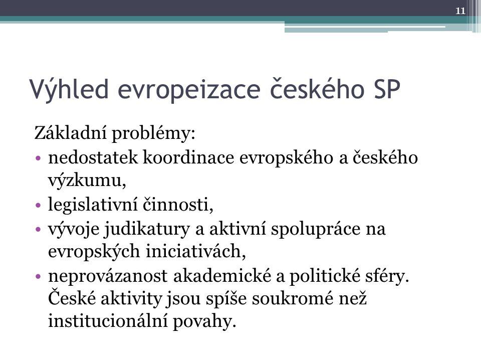Výhled evropeizace českého SP Základní problémy: nedostatek koordinace evropského a českého výzkumu, legislativní činnosti, vývoje judikatury a aktivní spolupráce na evropských iniciativách, neprovázanost akademické a politické sféry.