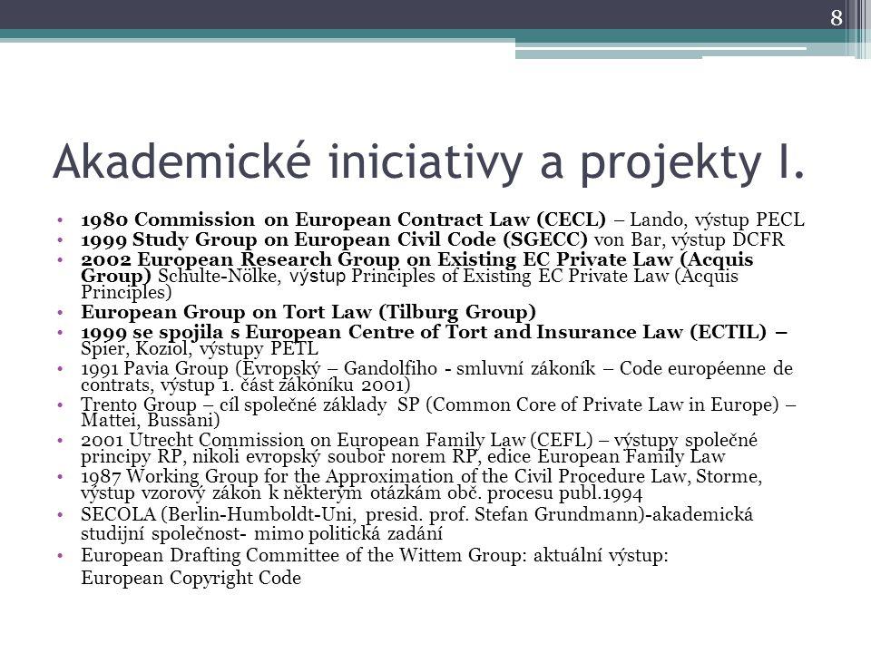 Akademické iniciativy a projekty II.