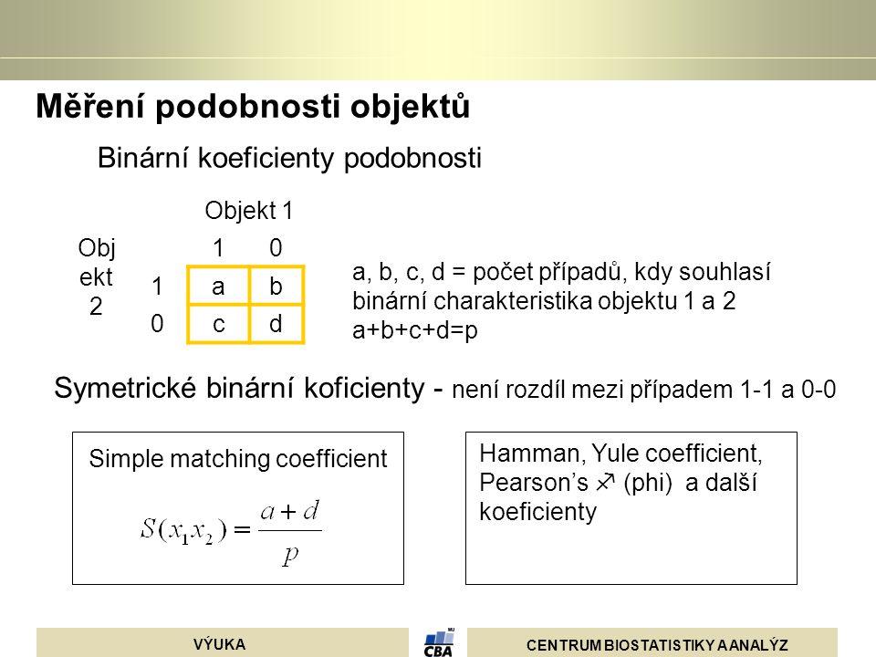 CENTRUM BIOSTATISTIKY A ANALÝZ VÝUKA Měření podobnosti objektů Objekt 1 Obj ekt 2 10 1ab 0cd Binární koeficienty podobnosti a, b, c, d = počet případů