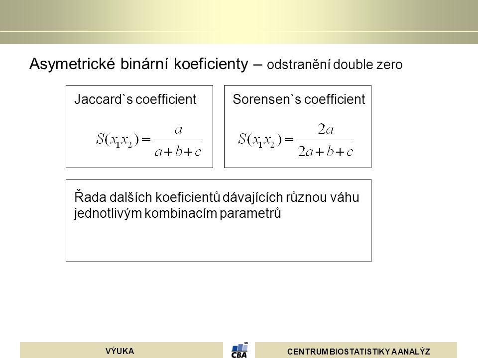 CENTRUM BIOSTATISTIKY A ANALÝZ VÝUKA Jaccard`s coefficient Asymetrické binární koeficienty – odstranění double zero Řada dalších koeficientů dávajícíc