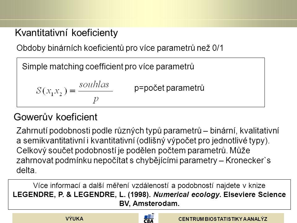 CENTRUM BIOSTATISTIKY A ANALÝZ VÝUKA Kvantitativní koeficienty Obdoby binárních koeficientů pro více parametrů než 0/1 Simple matching coefficient pro