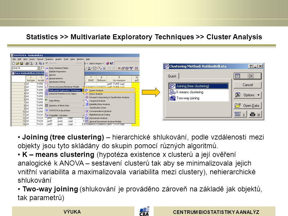 CENTRUM BIOSTATISTIKY A ANALÝZ VÝUKA Joining (tree clustering) – hierarchické shlukování, podle vzdálenosti mezi objekty jsou tyto skládány do skupin