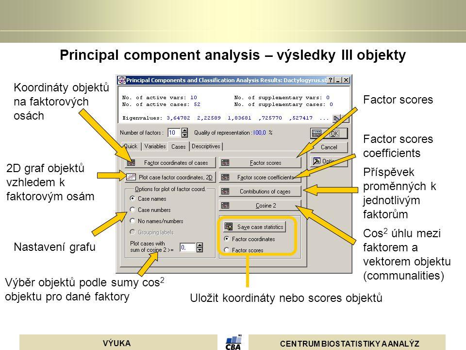 CENTRUM BIOSTATISTIKY A ANALÝZ VÝUKA Principal component analysis – výsledky III objekty Koordináty objektů na faktorových osách 2D graf objektů vzhle