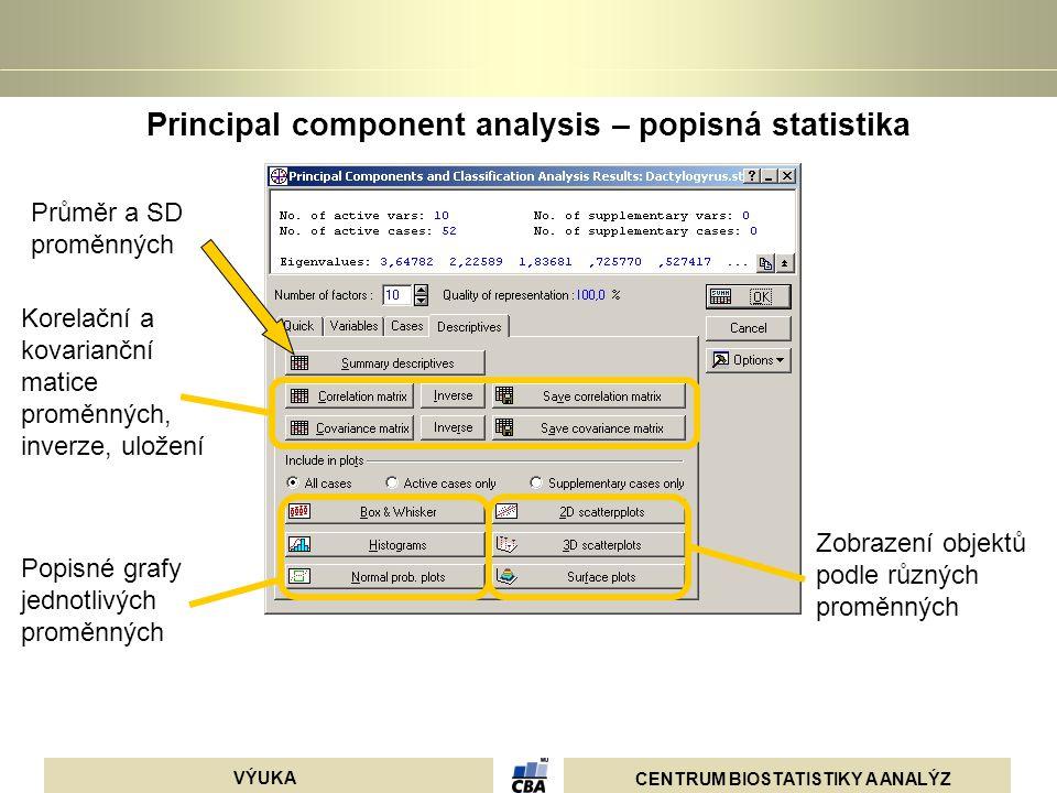 CENTRUM BIOSTATISTIKY A ANALÝZ VÝUKA Principal component analysis – popisná statistika Průměr a SD proměnných Korelační a kovarianční matice proměnnýc