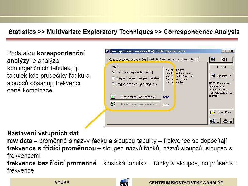 CENTRUM BIOSTATISTIKY A ANALÝZ VÝUKA Statistics >> Multivariate Exploratory Techniques >> Correspondence Analysis Nastavení vstupních dat raw data – p