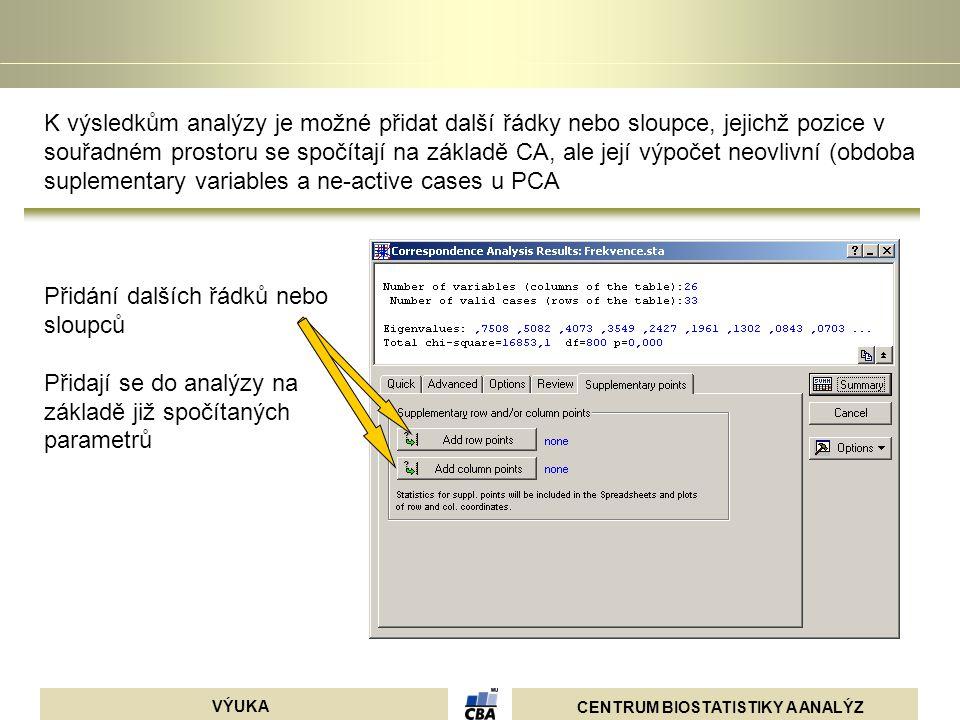 CENTRUM BIOSTATISTIKY A ANALÝZ VÝUKA Přidání dalších řádků nebo sloupců Přidají se do analýzy na základě již spočítaných parametrů K výsledkům analýzy