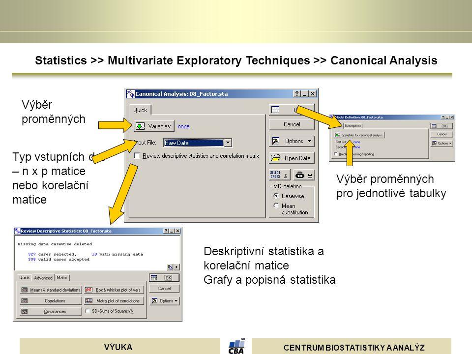 CENTRUM BIOSTATISTIKY A ANALÝZ VÝUKA Výběr proměnných Typ vstupních dat – n x p matice nebo korelační matice Deskriptivní statistika a korelační matic
