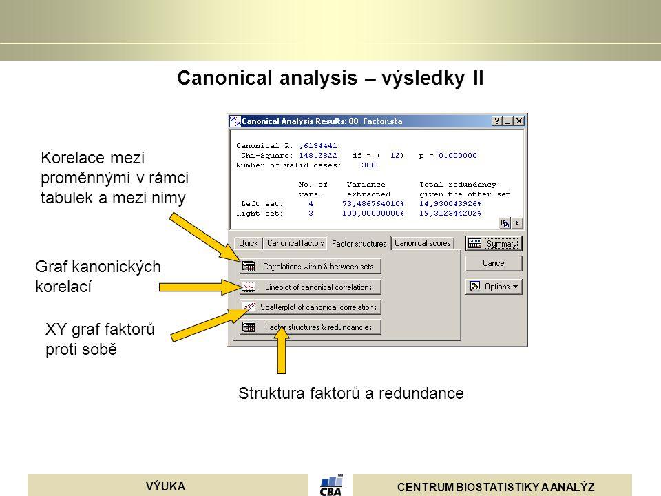 CENTRUM BIOSTATISTIKY A ANALÝZ VÝUKA Canonical analysis – výsledky II Korelace mezi proměnnými v rámci tabulek a mezi nimy Struktura faktorů a redunda