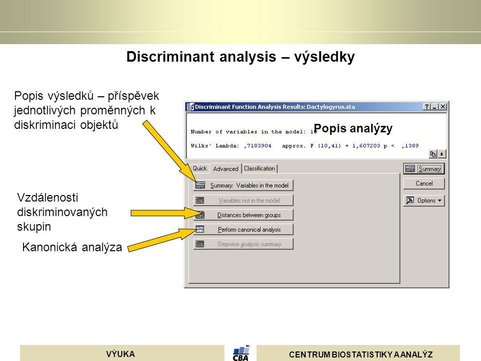 CENTRUM BIOSTATISTIKY A ANALÝZ VÝUKA Discriminant analysis – výsledky Popis výsledků – příspěvek jednotlivých proměnných k diskriminaci objektů Vzdále