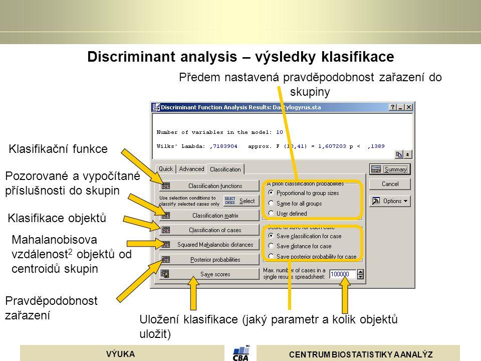 CENTRUM BIOSTATISTIKY A ANALÝZ VÝUKA Discriminant analysis – výsledky klasifikace Mahalanobisova vzdálenost 2 objektů od centroidů skupin Pozorované a
