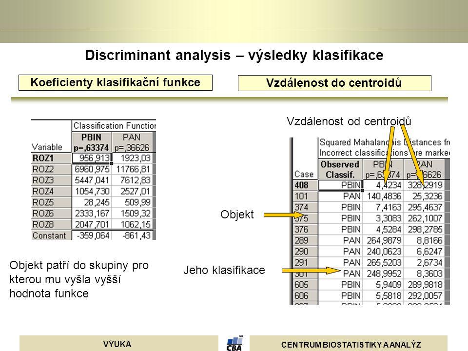CENTRUM BIOSTATISTIKY A ANALÝZ VÝUKA Discriminant analysis – výsledky klasifikace Objekt Jeho klasifikace Vzdálenost od centroidů Objekt patří do skup