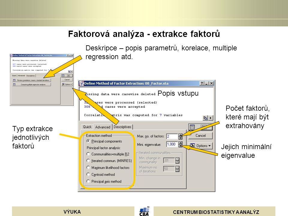 CENTRUM BIOSTATISTIKY A ANALÝZ VÝUKA Faktorová analýza - extrakce faktorů Popis vstupu Počet faktorů, které mají být extrahovány Jejich minimální eige