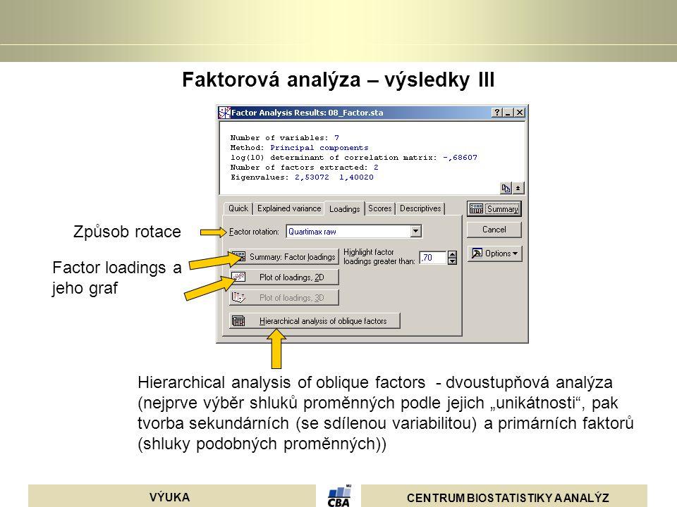 CENTRUM BIOSTATISTIKY A ANALÝZ VÝUKA Faktorová analýza – výsledky III Způsob rotace Factor loadings a jeho graf Hierarchical analysis of oblique facto
