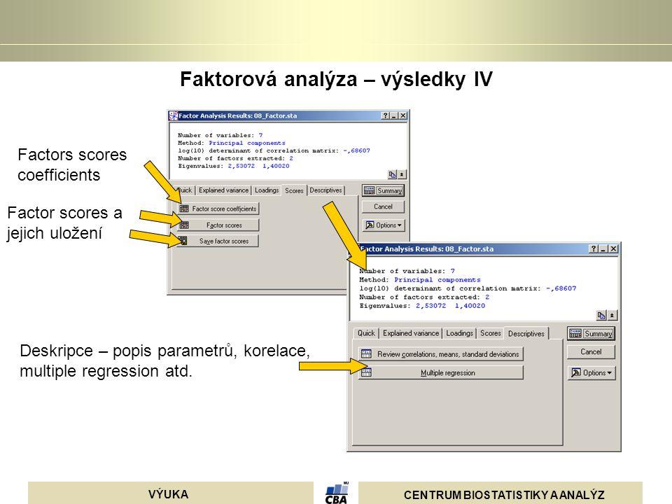 CENTRUM BIOSTATISTIKY A ANALÝZ VÝUKA Faktorová analýza – výsledky IV Factors scores coefficients Factor scores a jejich uložení Deskripce – popis para