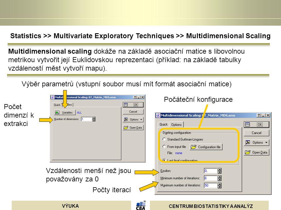 CENTRUM BIOSTATISTIKY A ANALÝZ VÝUKA Výběr parametrů (vstupní soubor musí mít formát asociační matice) Počet dimenzí k extrakci Počáteční konfigurace