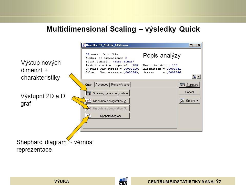 CENTRUM BIOSTATISTIKY A ANALÝZ VÝUKA Multidimensional Scaling – výsledky Quick Výstup nových dimenzí + charakteristiky Popis analýzy Výstupní 2D a D g