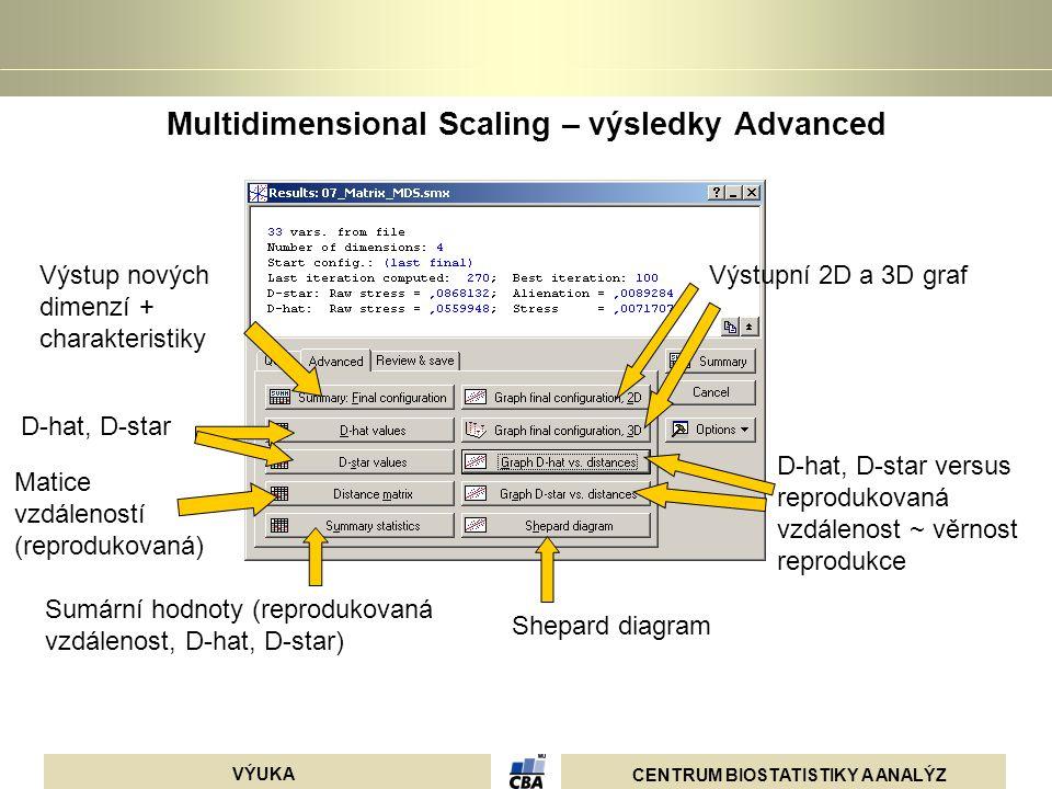 CENTRUM BIOSTATISTIKY A ANALÝZ VÝUKA Multidimensional Scaling – výsledky Advanced Výstup nových dimenzí + charakteristiky Výstupní 2D a 3D graf D-hat,