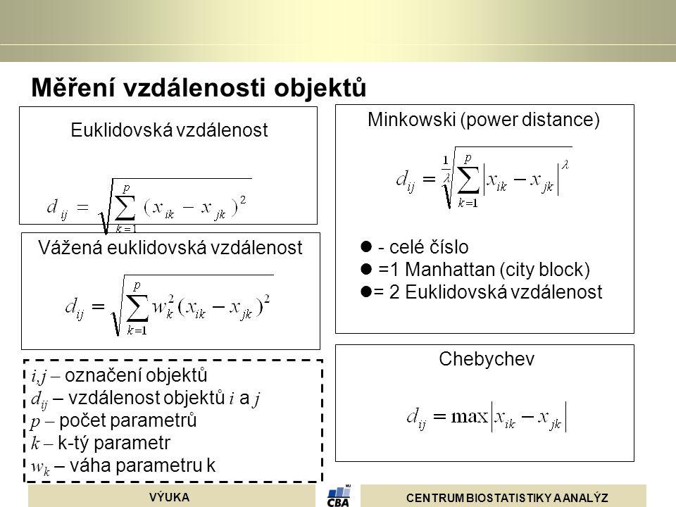 CENTRUM BIOSTATISTIKY A ANALÝZ VÝUKA Měření vzdálenosti objektů Euklidovská vzdálenost i,j – označení objektů d ij – vzdálenost objektů i a j p – poče