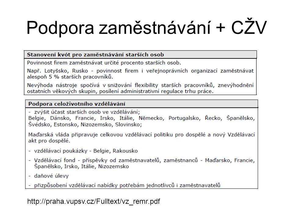 Podpora zaměstnávání + CŽV http://praha.vupsv.cz/Fulltext/vz_remr.pdf
