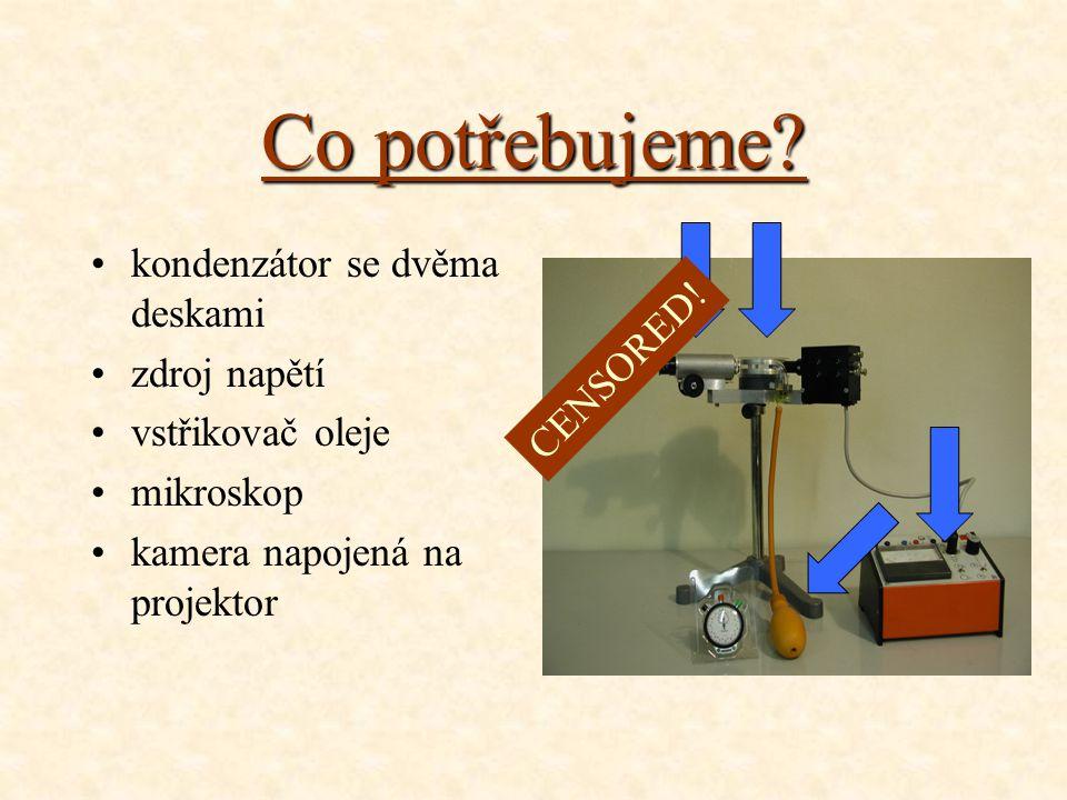 Co potřebujeme? kondenzátor se dvěma deskami zdroj napětí vstřikovač oleje mikroskop kamera napojená na projektor CENSORED!