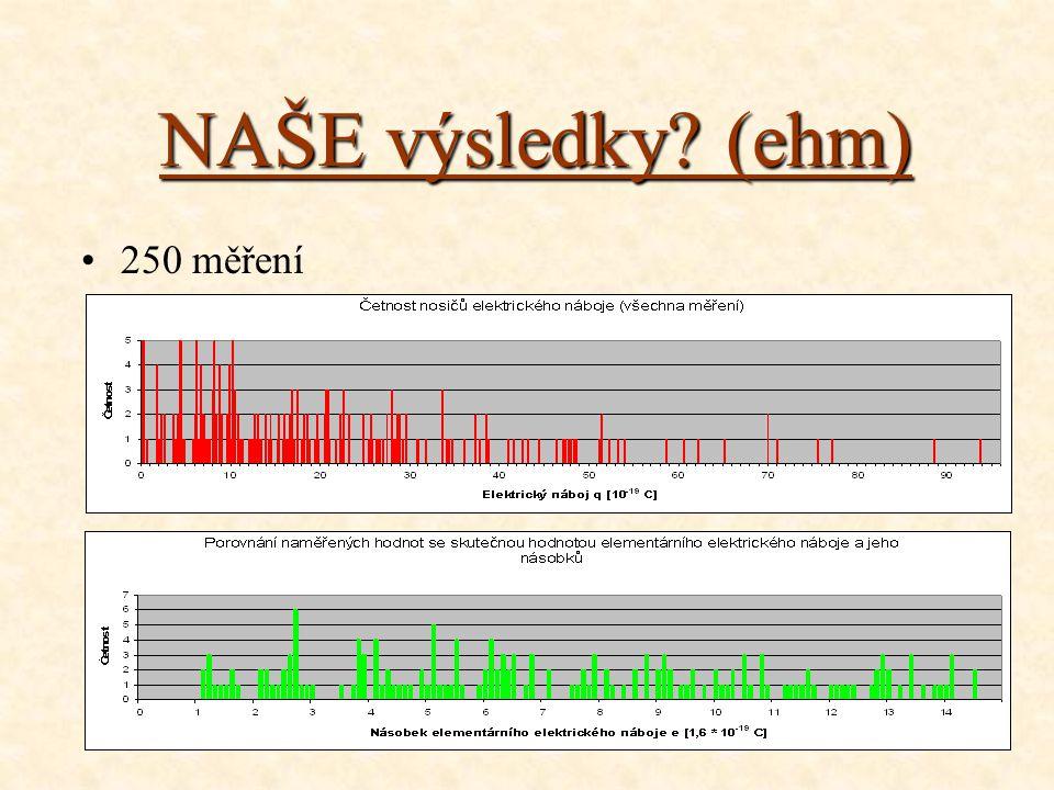 NAŠE výsledky (ehm) 250 měření