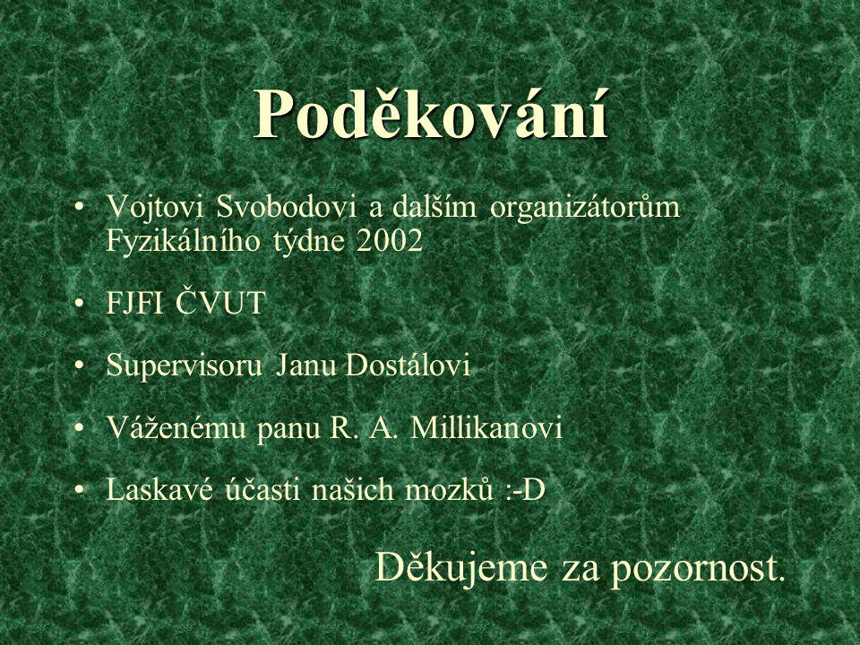 Poděkování Vojtovi Svobodovi a dalším organizátorům Fyzikálního týdne 2002 FJFI ČVUT Supervisoru Janu Dostálovi Váženému panu R. A. Millikanovi Laskav