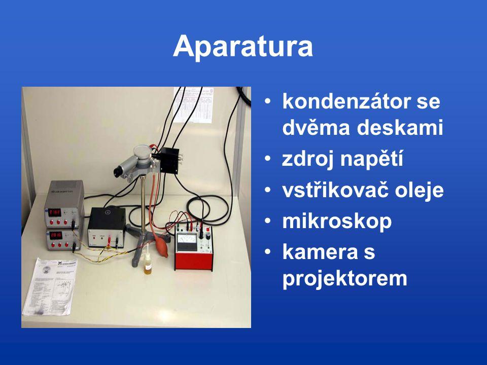 Aparatura kondenzátor se dvěma deskami zdroj napětí vstřikovač oleje mikroskop kamera s projektorem