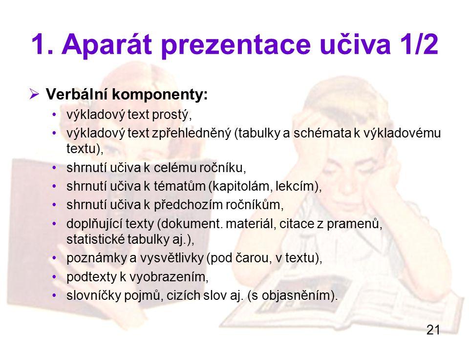 21 1. Aparát prezentace učiva 1/2  Verbální komponenty: výkladový text prostý, výkladový text zpřehledněný (tabulky a schémata k výkladovému textu),
