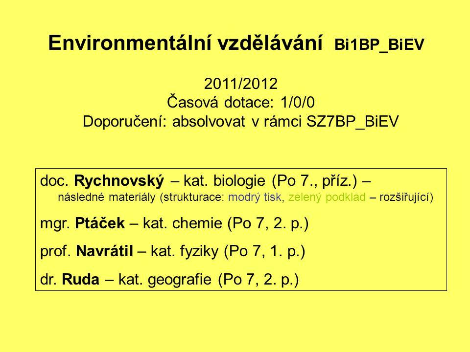 Ochrana biosféry A)Vlastní ochrana životního prostředí Reliéf, půda Atmosféra Vodní zdroje Lesy Vegetace a fauna Urbanizované oblasti (včetně průmyslových) Ekonomické problémy péče Optimalizace B) Ochrana PP (přírody) Zákonné normy