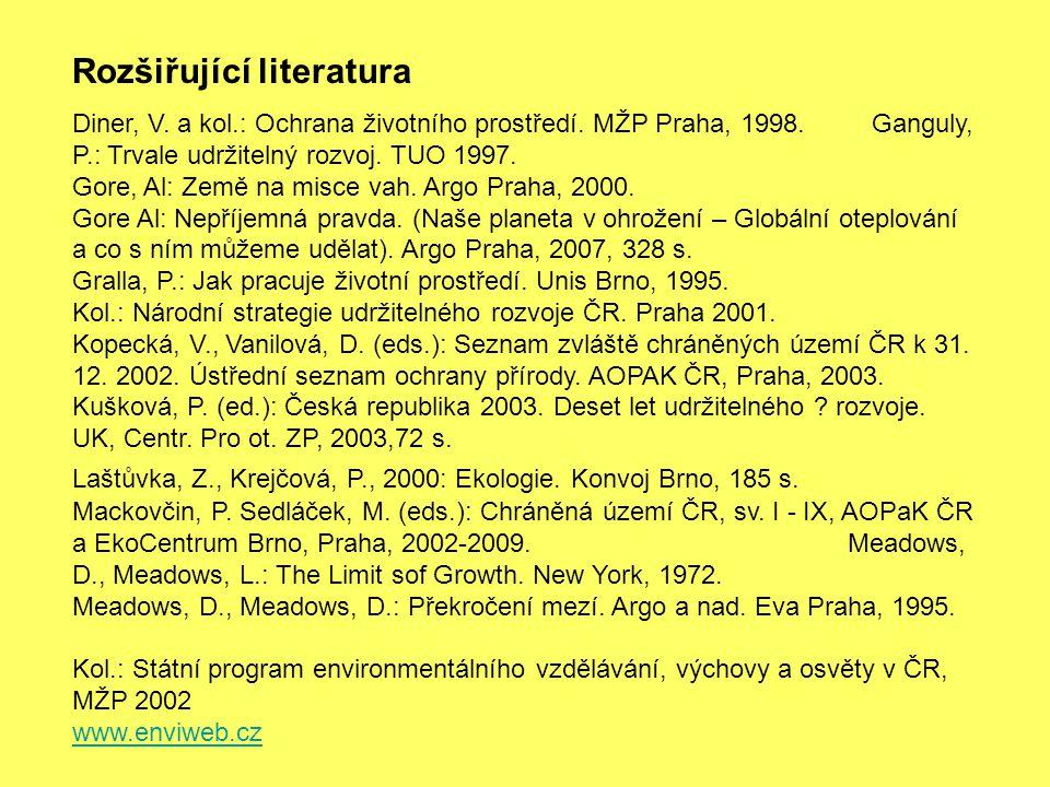 Návrh termínů, témat a přednášejících Environmentálního vzdělávání (1.r.) VVP 2011 - 12 Týden1.ročník Přednáška: St: 5.v.h.