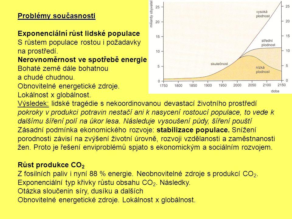Problémy současnosti Exponenciální růst lidské populace S růstem populace rostou i požadavky na prostředí.