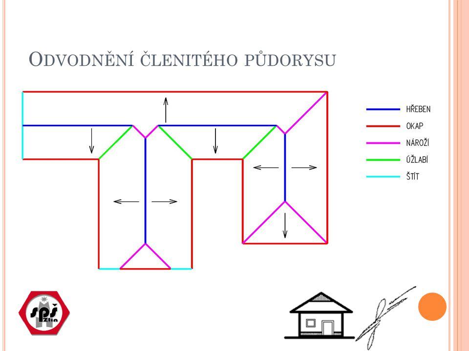 O DVODNĚNÍ ČLENITÉHO PŮDORYSU Kombinované tvary střech