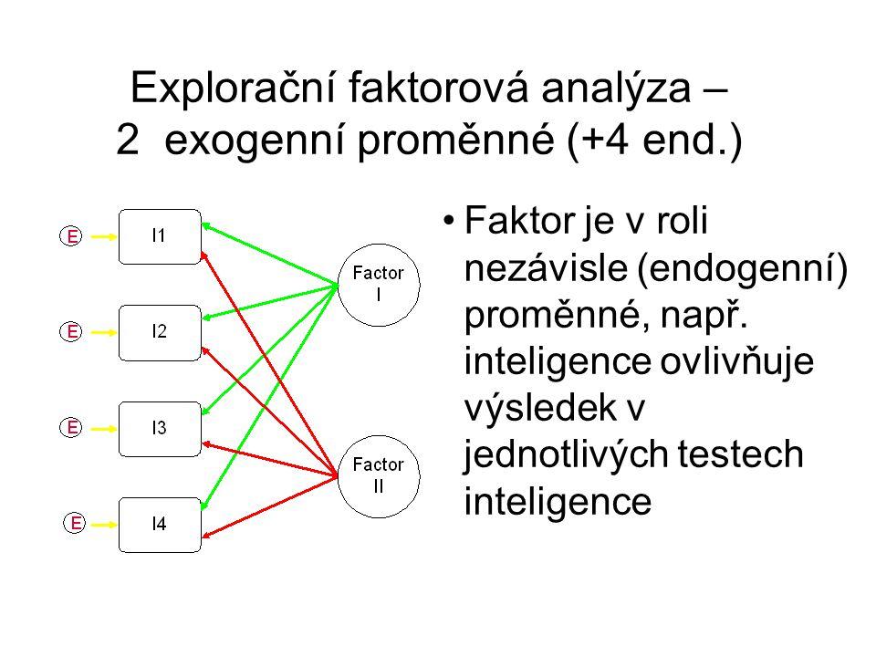 Explorační faktorová analýza – 2 exogenní proměnné (+4 end.) Faktor je v roli nezávisle (endogenní) proměnné, např. inteligence ovlivňuje výsledek v j