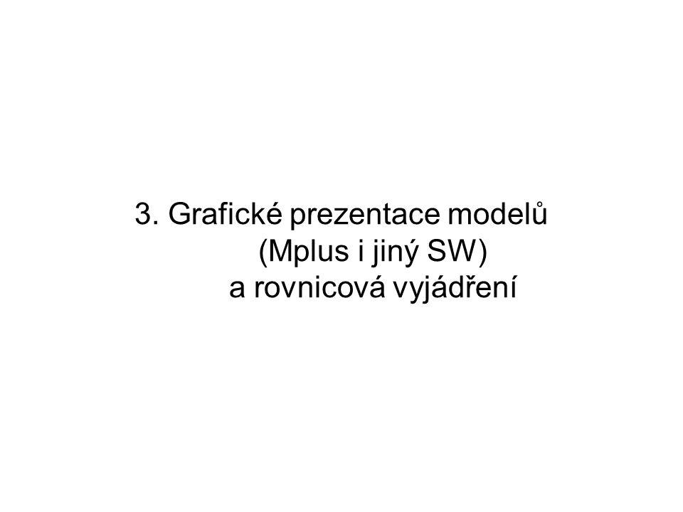 3. Grafické prezentace modelů (Mplus i jiný SW) a rovnicová vyjádření