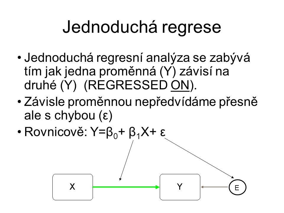 Jednoduchá regrese Jednoduchá regresní analýza se zabývá tím jak jedna proměnná (Y) závisí na druhé (Y) (REGRESSED ON). Závisle proměnnou nepředvídáme
