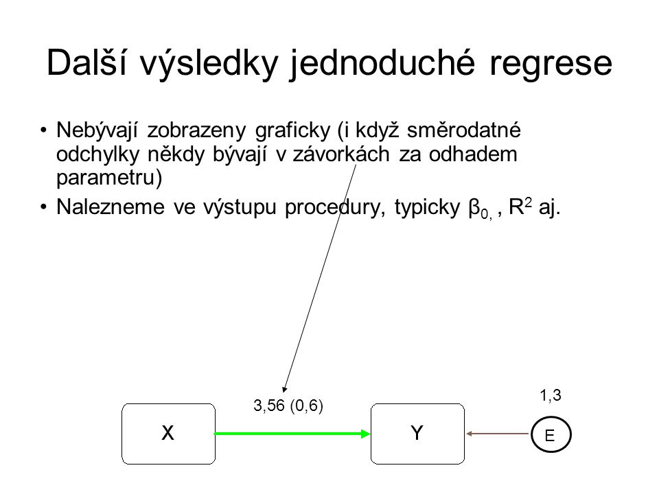 Další výsledky jednoduché regrese Nebývají zobrazeny graficky (i když směrodatné odchylky někdy bývají v závorkách za odhadem parametru) Nalezneme ve