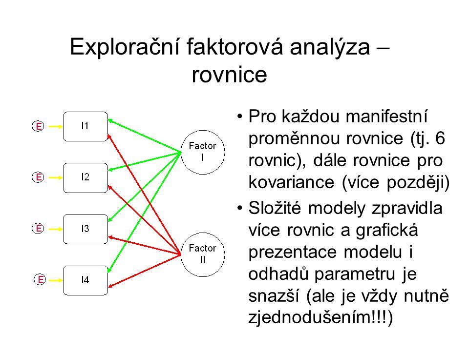 Explorační faktorová analýza – rovnice Pro každou manifestní proměnnou rovnice (tj. 6 rovnic), dále rovnice pro kovariance (více později) Složité mode