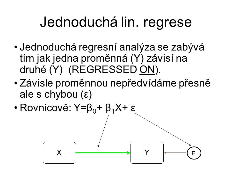 Jednoduchá lin. regrese Jednoduchá regresní analýza se zabývá tím jak jedna proměnná (Y) závisí na druhé (Y) (REGRESSED ON). Závisle proměnnou nepředv