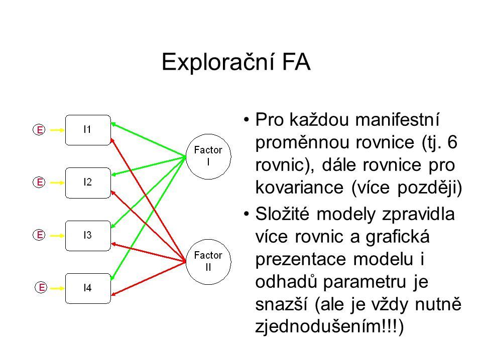 Explorační FA Pro každou manifestní proměnnou rovnice (tj. 6 rovnic), dále rovnice pro kovariance (více později) Složité modely zpravidla více rovnic