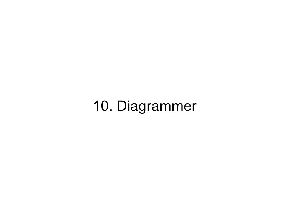 10. Diagrammer