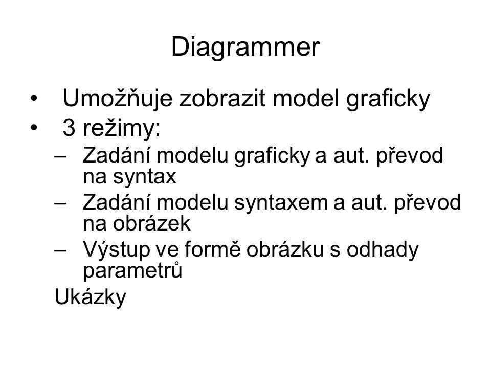 Diagrammer Umožňuje zobrazit model graficky 3 režimy: –Zadání modelu graficky a aut. převod na syntax –Zadání modelu syntaxem a aut. převod na obrázek