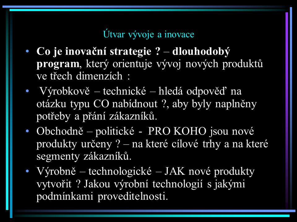 Útvar vývoje a inovace Co je inovační strategie .