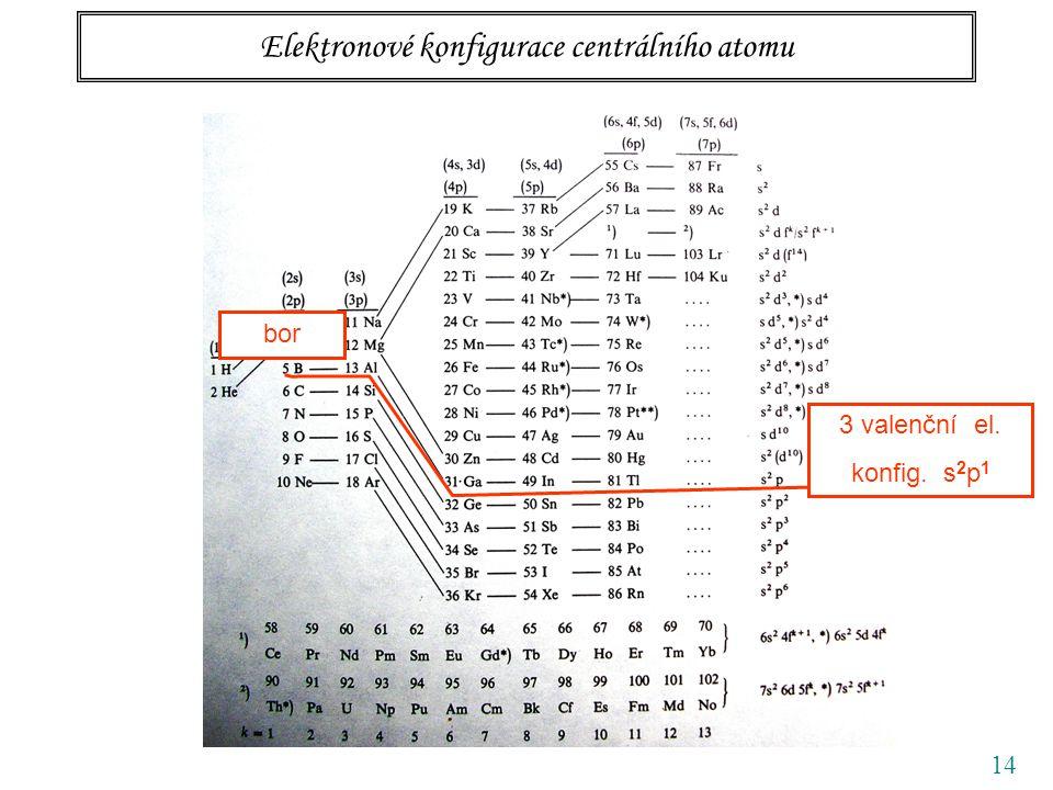 14 Elektronové konfigurace centrálního atomu 3 valenční el. konfig. s 2 p 1 bor