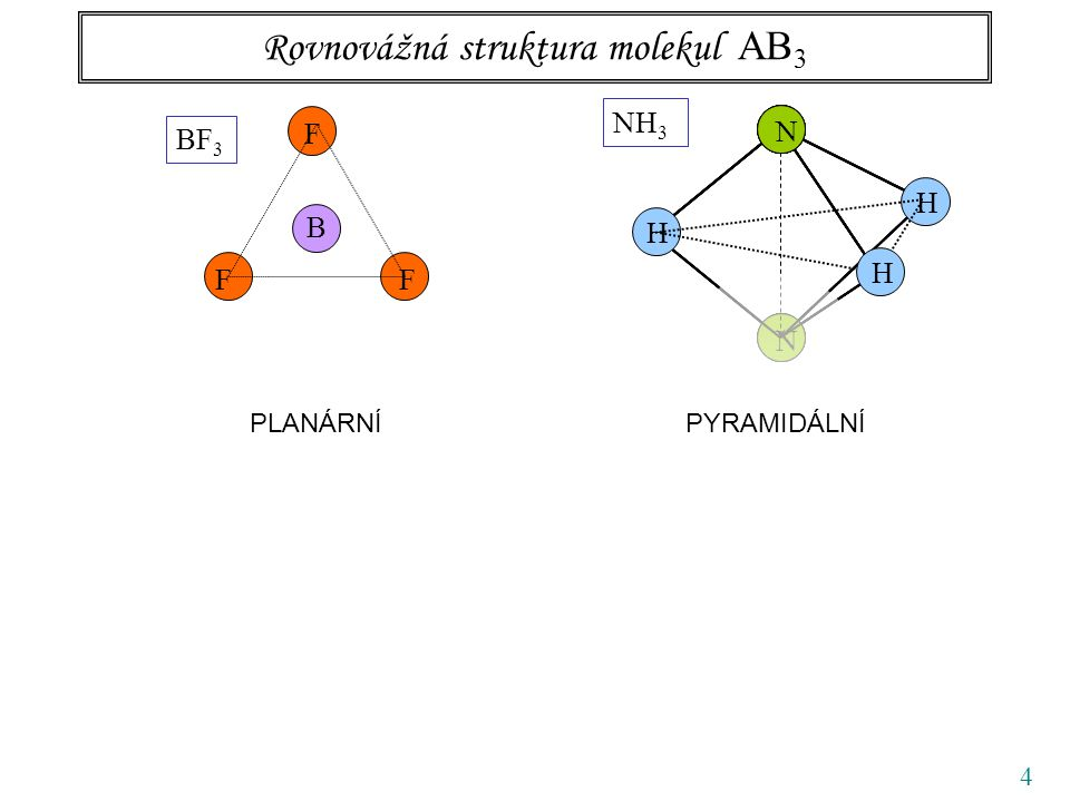 5 F F F B BF 3 Rovnovážná struktura molekul AB 3 N N NH 3 NNN NNNN N H H H PLANÁRNÍPYRAMIDÁLNÍ OCCAMOVA BŘITVA