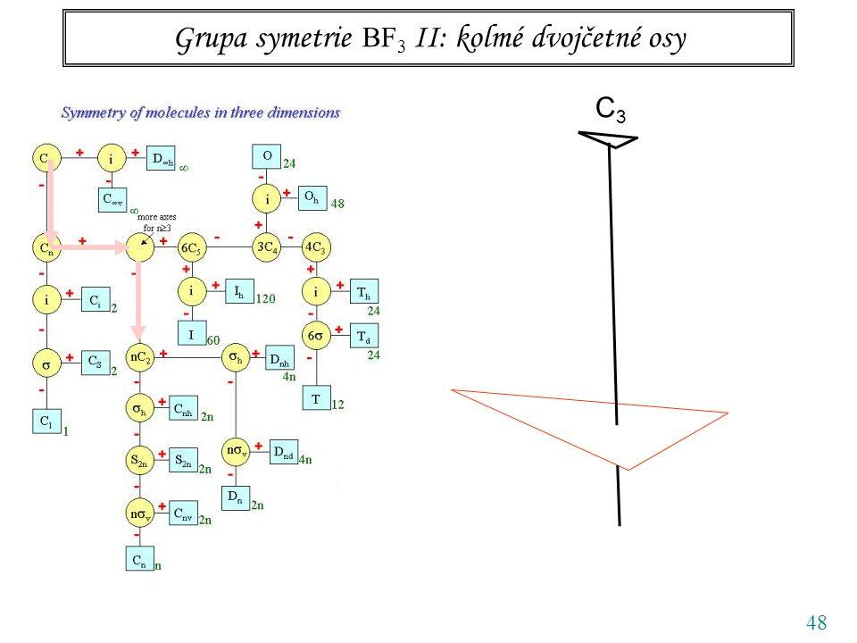 48 Grupa symetrie BF 3 II: kolmé dvojčetné osy C3C3