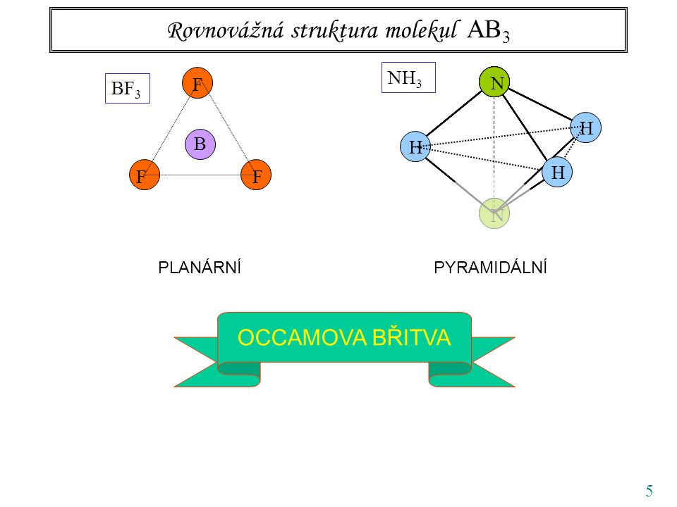 6 F F F B BF 3 U hrovina F Rovnovážná struktura molekul AB 3 U hrovina H U adiabatická potenciální energie N N NH 3 NNN NNNN N H H H