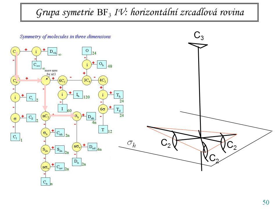 50 Grupa symetrie BF 3 IV: horizontální zrcadlová rovina C3C3 C2C2 C2C2 C2C2